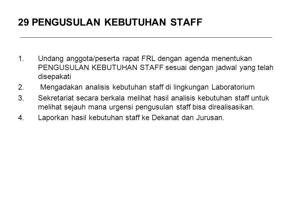 29 PENGUSULAN KEBUTUHAN STAFF 1.Undang anggota/peserta rapat FRL dengan agenda menentukan PENGUSULAN KEBUTUHAN STAFF sesuai dengan jadwal yang telah d