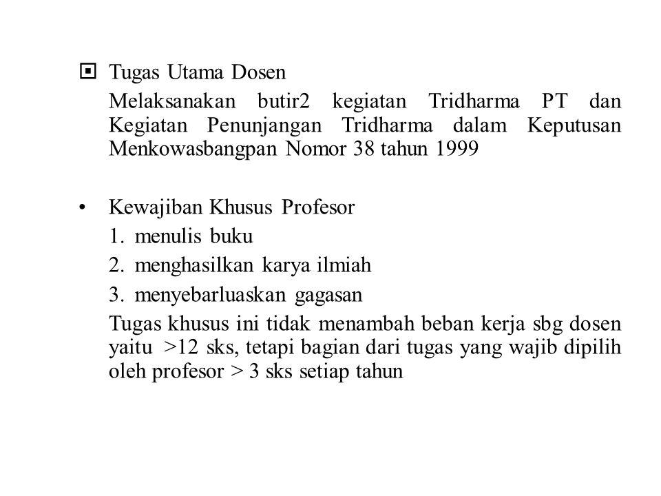  Tugas Utama Dosen Melaksanakan butir2 kegiatan Tridharma PT dan Kegiatan Penunjangan Tridharma dalam Keputusan Menkowasbangpan Nomor 38 tahun 1999 K