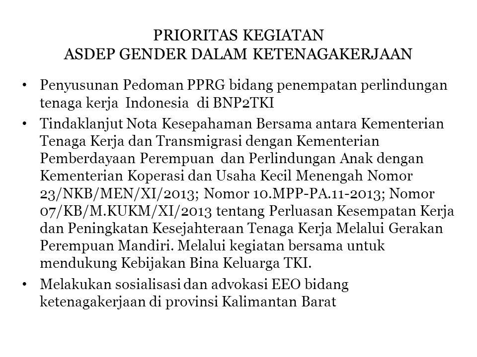 PRIORITAS KEGIATAN ASDEP GENDER DALAM KETENAGAKERJAAN Penyusunan Pedoman PPRG bidang penempatan perlindungan tenaga kerja Indonesia di BNP2TKI Tindakl