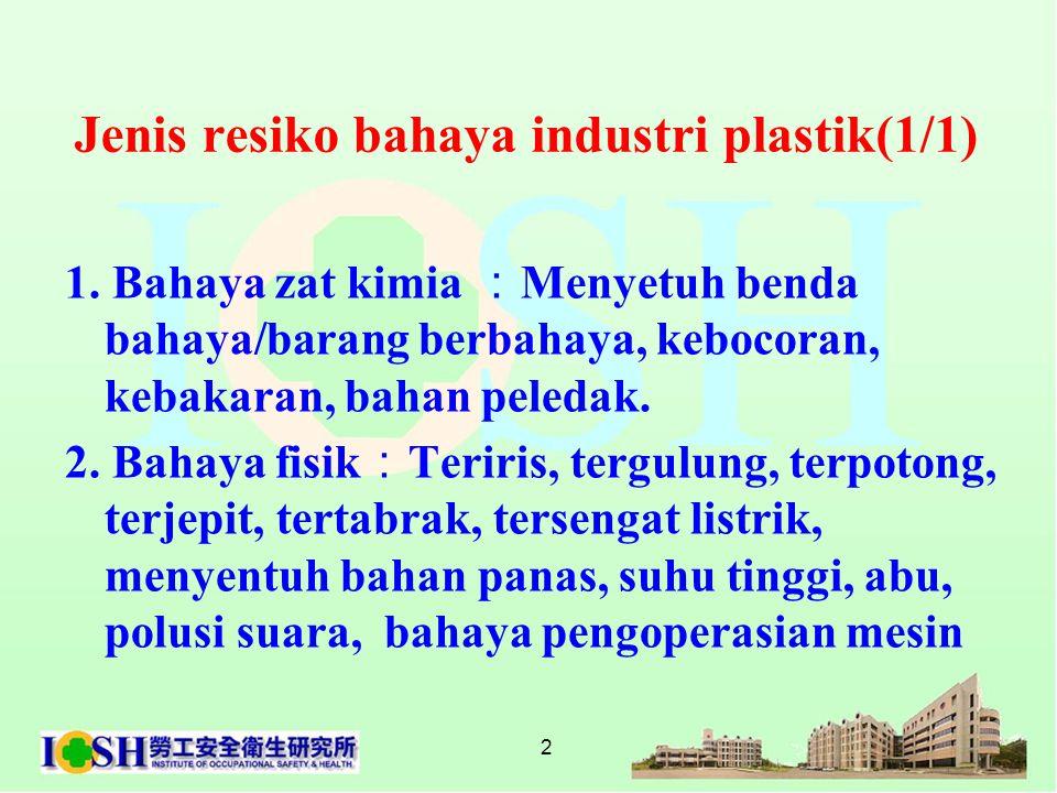 2 Jenis resiko bahaya industri plastik(1/1) 1. Bahaya zat kimia : Menyetuh benda bahaya/barang berbahaya, kebocoran, kebakaran, bahan peledak. 2. Baha