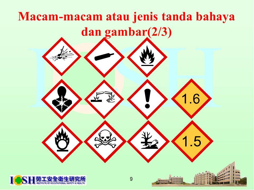 30 Harus menaruh tanda pengaman didekat roda mesin,untuk mengindari terjadinya resiko tergulung Mengatasai bahaya 「 Tergulung, terjepit —disebabkan oleh mesin 」 (4/5)