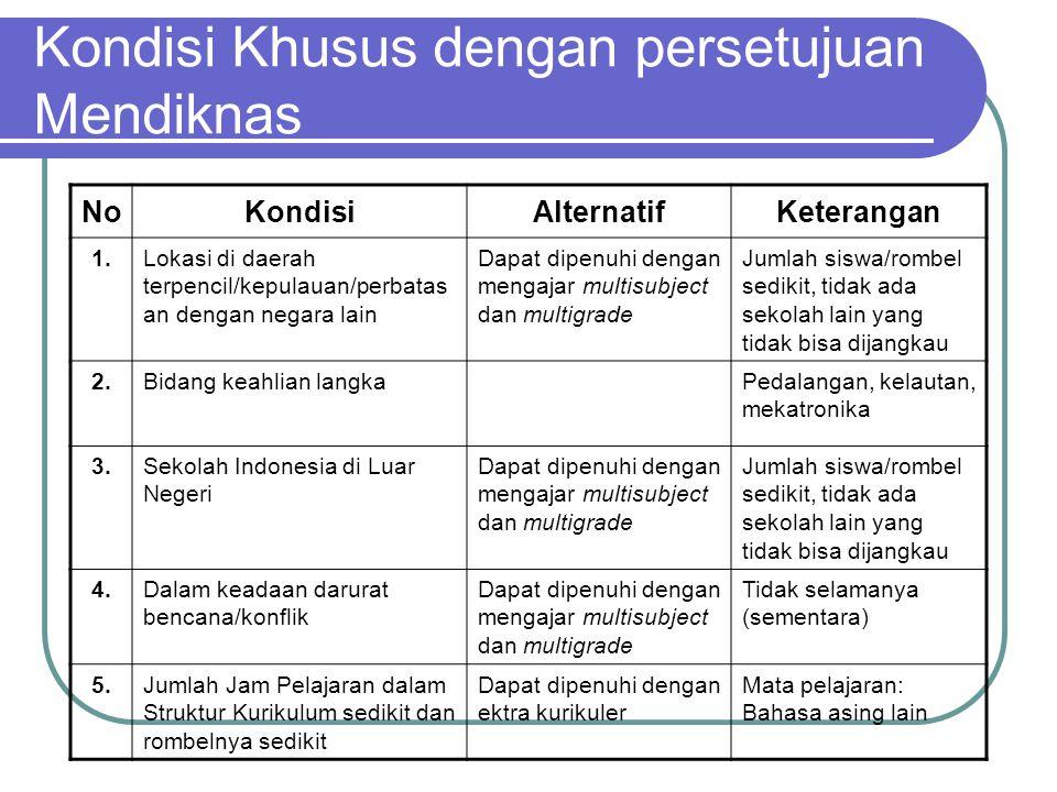Kondisi Khusus dengan persetujuan Mendiknas NoKondisiAlternatifKeterangan 1.Lokasi di daerah terpencil/kepulauan/perbatas an dengan negara lain Dapat dipenuhi dengan mengajar multisubject dan multigrade Jumlah siswa/rombel sedikit, tidak ada sekolah lain yang tidak bisa dijangkau 2.Bidang keahlian langkaPedalangan, kelautan, mekatronika 3.Sekolah Indonesia di Luar Negeri Dapat dipenuhi dengan mengajar multisubject dan multigrade Jumlah siswa/rombel sedikit, tidak ada sekolah lain yang tidak bisa dijangkau 4.Dalam keadaan darurat bencana/konflik Dapat dipenuhi dengan mengajar multisubject dan multigrade Tidak selamanya (sementara) 5.Jumlah Jam Pelajaran dalam Struktur Kurikulum sedikit dan rombelnya sedikit Dapat dipenuhi dengan ektra kurikuler Mata pelajaran: Bahasa asing lain