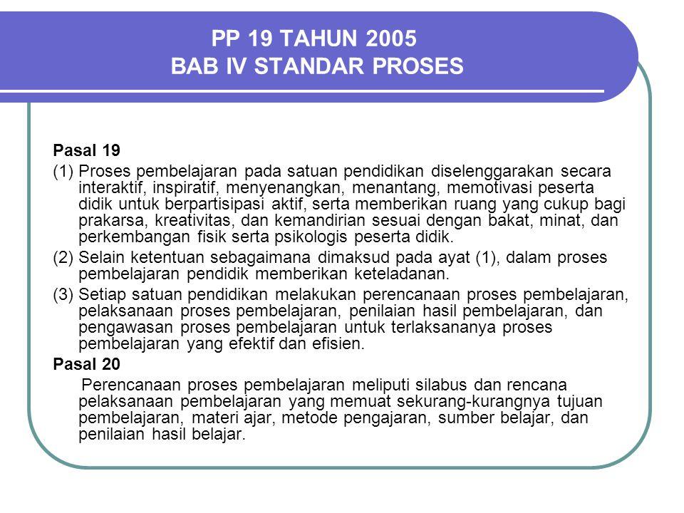PP 19 TAHUN 2005 BAB IV STANDAR PROSES Pasal 19 (1) Proses pembelajaran pada satuan pendidikan diselenggarakan secara interaktif, inspiratif, menyenan