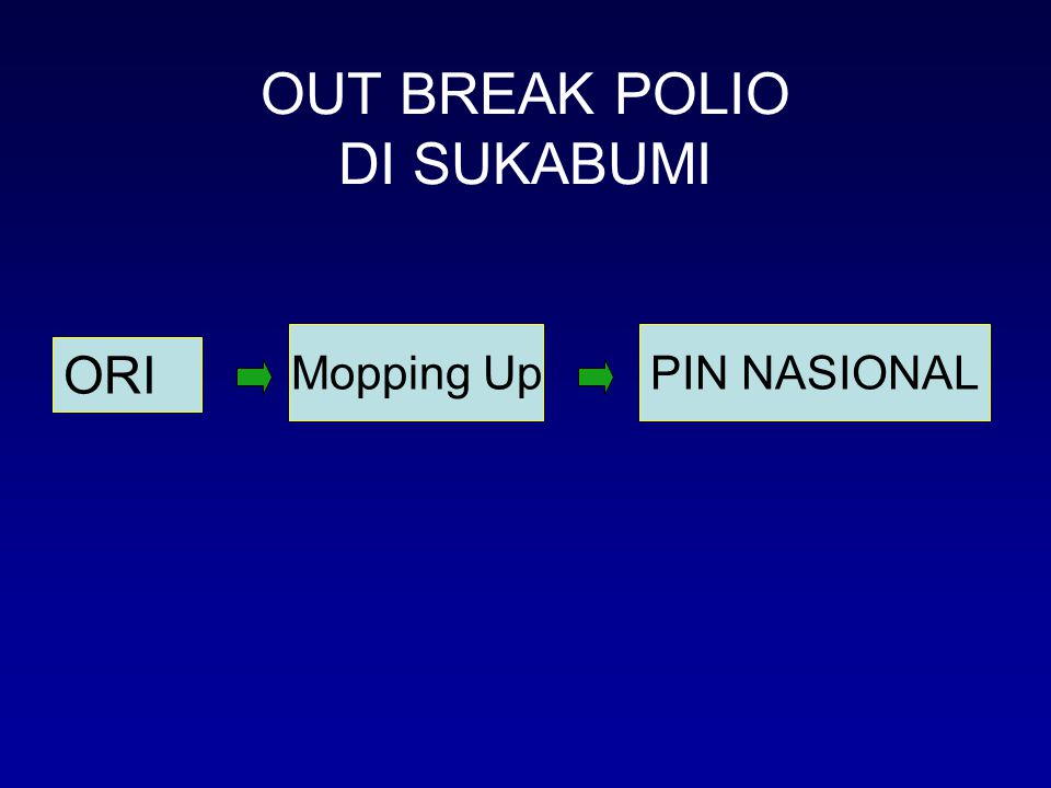 OUT BREAK POLIO DI SUKABUMI Mopping UpPIN NASIONAL ORI