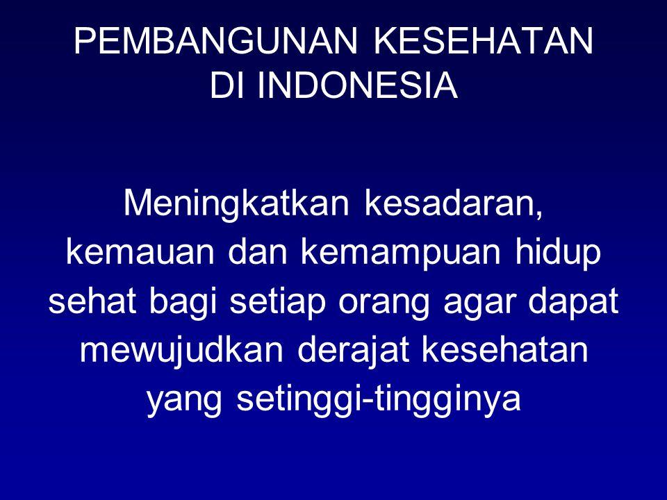 PEMBANGUNAN KESEHATAN DI INDONESIA Meningkatkan kesadaran, kemauan dan kemampuan hidup sehat bagi setiap orang agar dapat mewujudkan derajat kesehatan yang setinggi-tingginya