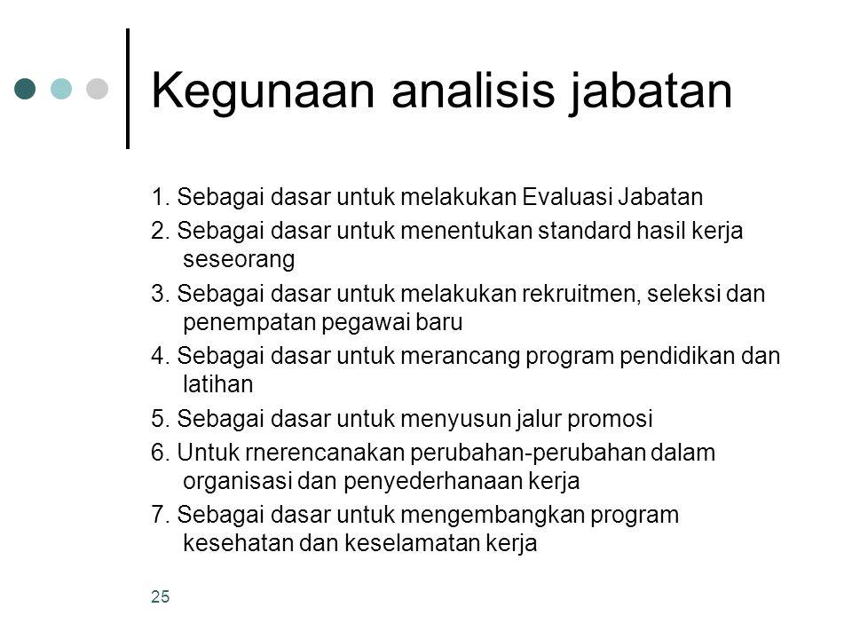 Kegunaan analisis jabatan 1. Sebagai dasar untuk melakukan Evaluasi Jabatan 2. Sebagai dasar untuk menentukan standard hasil kerja seseorang 3. Sebaga