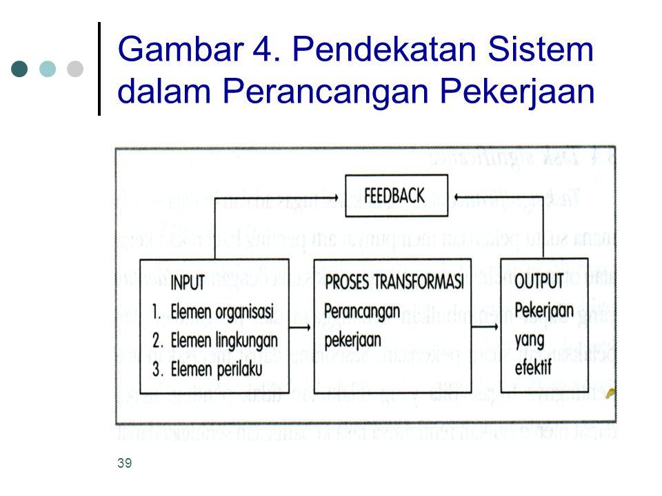 39 Gambar 4. Pendekatan Sistem dalam Perancangan Pekerjaan