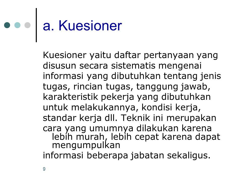9 a. Kuesioner Kuesioner yaitu daftar pertanyaan yang disusun secara sistematis mengenai informasi yang dibutuhkan tentang jenis tugas, rincian tugas,