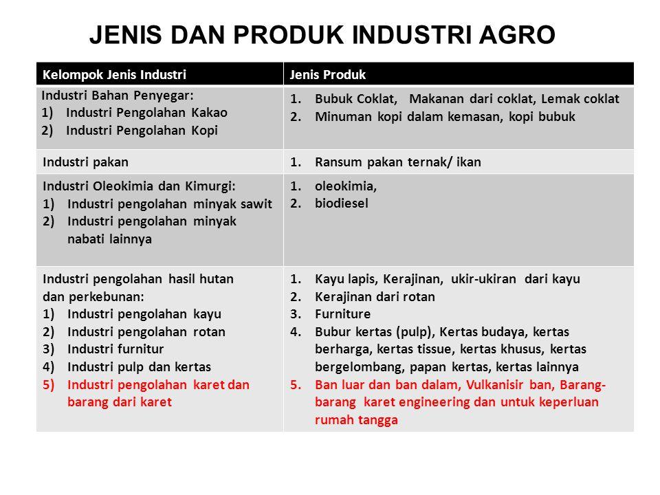 Kelompok Jenis IndustriJenis Produk Industri Bahan Penyegar: 1)Industri Pengolahan Kakao 2)Industri Pengolahan Kopi 1.Bubuk Coklat, Makanan dari cokla