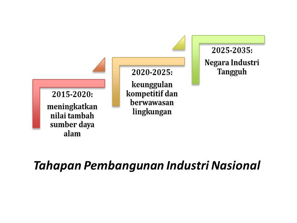 Tahapan Pembangunan Industri Nasional