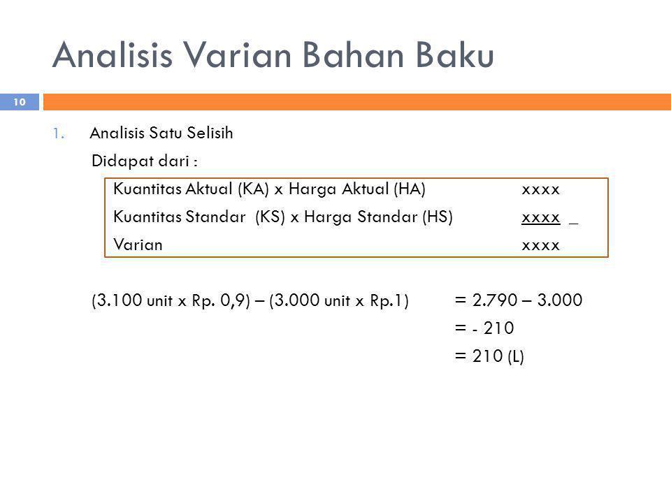 Analisis Varian Bahan Baku 1. Analisis Satu Selisih Didapat dari : Kuantitas Aktual (KA) x Harga Aktual (HA)xxxx Kuantitas Standar (KS) x Harga Standa
