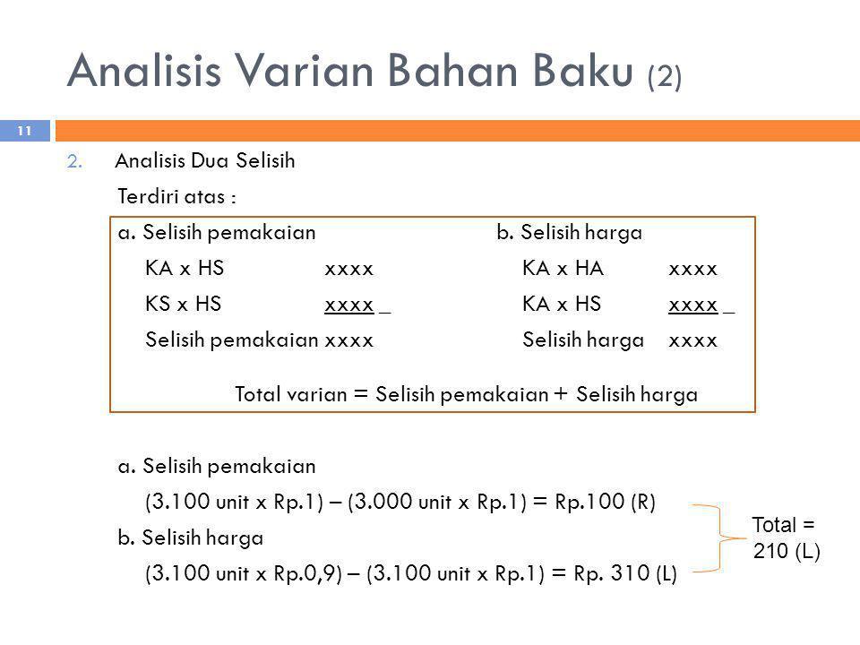 Analisis Varian Bahan Baku (2) 2. Analisis Dua Selisih Terdiri atas : a. Selisih pemakaianb. Selisih harga KA x HSxxxx KA x HAxxxx KS x HSxxxx _ KA x