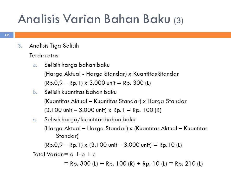 Analisis Varian Bahan Baku (3) 3. Analisis Tiga Selisih Terdiri atas a. Selisih harga bahan baku (Harga Aktual - Harga Standar) x Kuantitas Standar (R