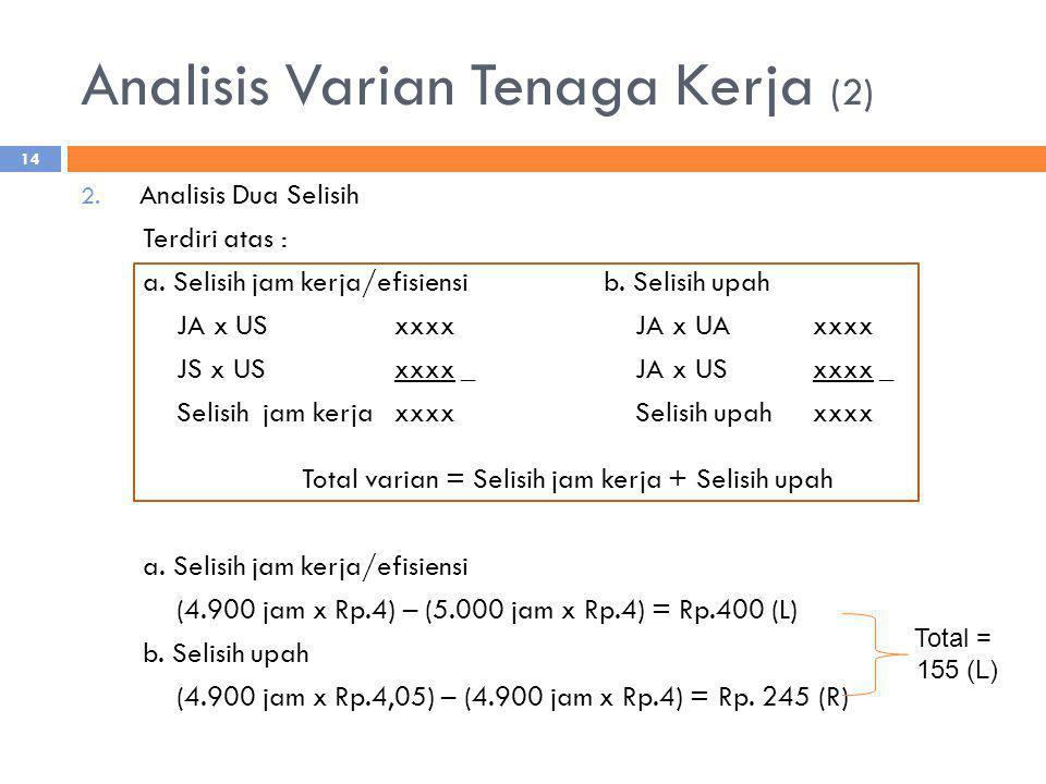 Analisis Varian Tenaga Kerja (2) 2. Analisis Dua Selisih Terdiri atas : a. Selisih jam kerja/efisiensib. Selisih upah JA x USxxxx JA x UAxxxx JS x USx