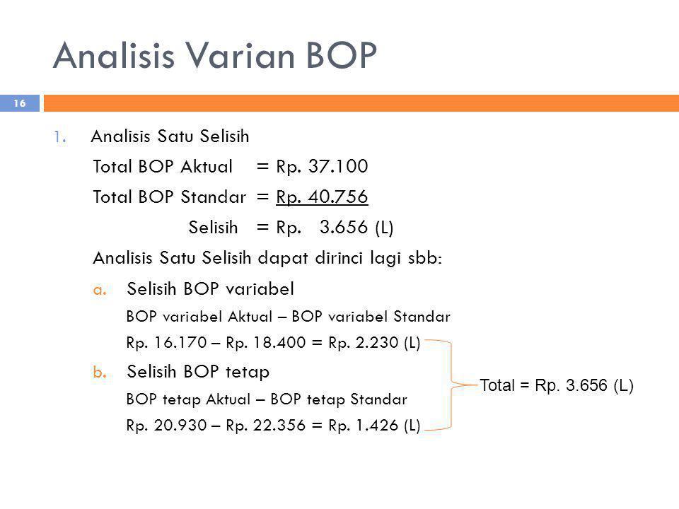 Analisis Varian BOP 1. Analisis Satu Selisih Total BOP Aktual= Rp. 37.100 Total BOP Standar= Rp. 40.756 Selisih= Rp. 3.656 (L) Analisis Satu Selisih d