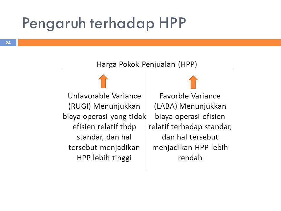Pengaruh terhadap HPP Harga Pokok Penjualan (HPP) Unfavorable Variance (RUGI) Menunjukkan biaya operasi yang tidak efisien relatif thdp standar, dan h
