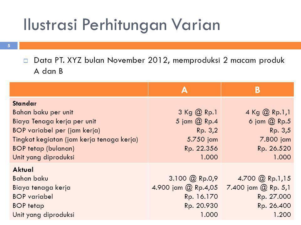 Ilustrasi Perhitungan Varian  Data PT. XYZ bulan November 2012, memproduksi 2 macam produk A dan B AB Standar Bahan baku per unit Biaya Tenaga kerja