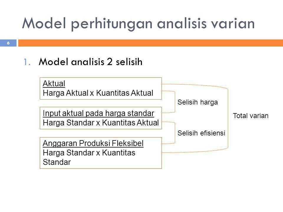 Model perhitungan analisis varian 1. Model analisis 2 selisih Aktual Harga Aktual x Kuantitas Aktual Input aktual pada harga standar Harga Standar x K
