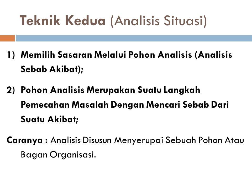 Teknik Kedua (Analisis Situasi) 1)Memilih Sasaran Melalui Pohon Analisis (Analisis Sebab Akibat); 2)Pohon Analisis Merupakan Suatu Langkah Pemecahan M