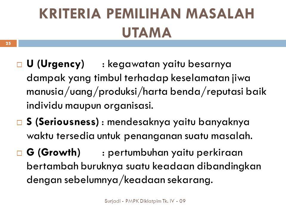 KRITERIA PEMILIHAN MASALAH UTAMA  U (Urgency) : kegawatan yaitu besarnya dampak yang timbul terhadap keselamatan jiwa manusia/uang/produksi/harta ben