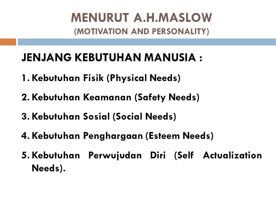 MENURUT A.H.MASLOW (MOTIVATION AND PERSONALITY) JENJANG KEBUTUHAN MANUSIA : 1.Kebutuhan Fisik (Physical Needs) 2.Kebutuhan Keamanan (Safety Needs) 3.K