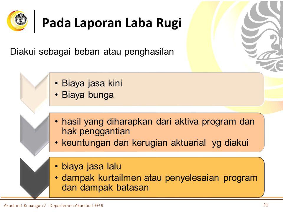 Pada Laporan Laba Rugi Diakui sebagai beban atau penghasilan Biaya jasa kini Biaya bunga hasil yang diharapkan dari aktiva program dan hak penggantian