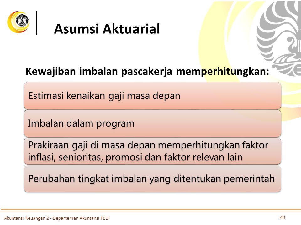 Asumsi Aktuarial Estimasi kenaikan gaji masa depanImbalan dalam program Prakiraan gaji di masa depan memperhitungkan faktor inflasi, senioritas, promo