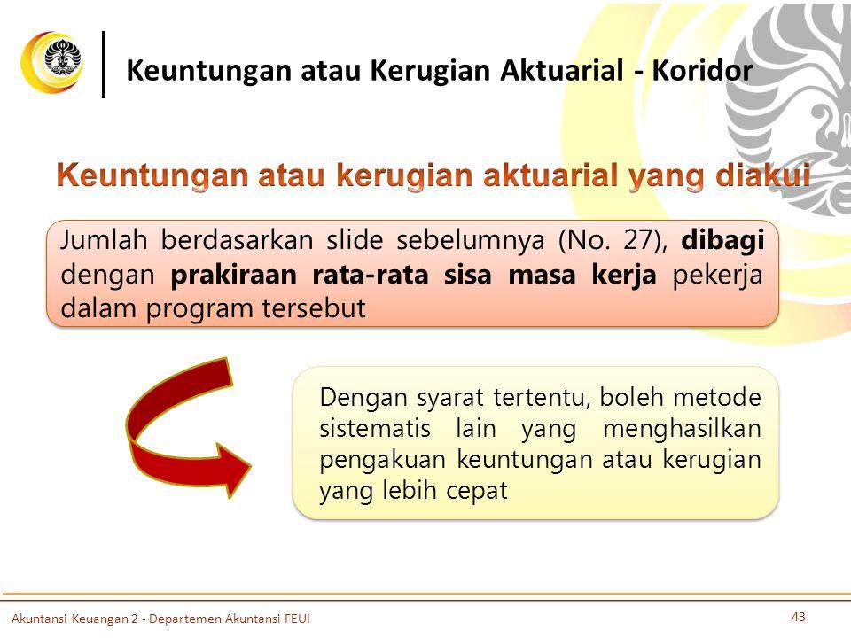 Keuntungan atau Kerugian Aktuarial - Koridor : . Jumlah berdasarkan slide sebelumnya (No. 27), dibagi dengan prakiraan rata-rata sisa masa kerja peke