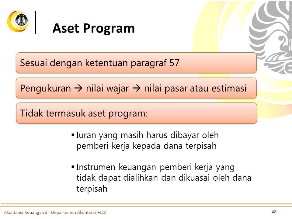 Aset Program Sesuai dengan ketentuan paragraf 57 Pengukuran  nilai wajar  nilai pasar atau estimasi Tidak termasuk aset program:  Iuran yang masih