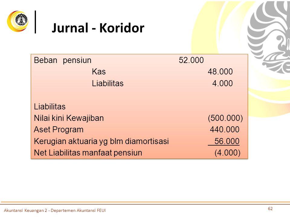 Jurnal - Koridor 62 Bebanpensiun52.000 Kas48.000 Liabilitas 4.000 Liabilitas Nilai kini Kewajiban (500.000) Aset Program 440.000 Kerugian aktuaria yg blm diamortisasi 56.000 Net Liabilitas manfaat pensiun (4.000) Bebanpensiun52.000 Kas48.000 Liabilitas 4.000 Liabilitas Nilai kini Kewajiban (500.000) Aset Program 440.000 Kerugian aktuaria yg blm diamortisasi 56.000 Net Liabilitas manfaat pensiun (4.000) Akuntansi Keuangan 2 - Departemen Akuntansi FEUI