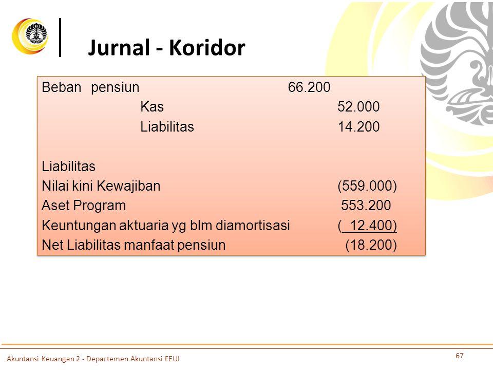 Jurnal - Koridor 67 Bebanpensiun66.200 Kas52.000 Liabilitas14.200 Liabilitas Nilai kini Kewajiban (559.000) Aset Program 553.200 Keuntungan aktuaria y