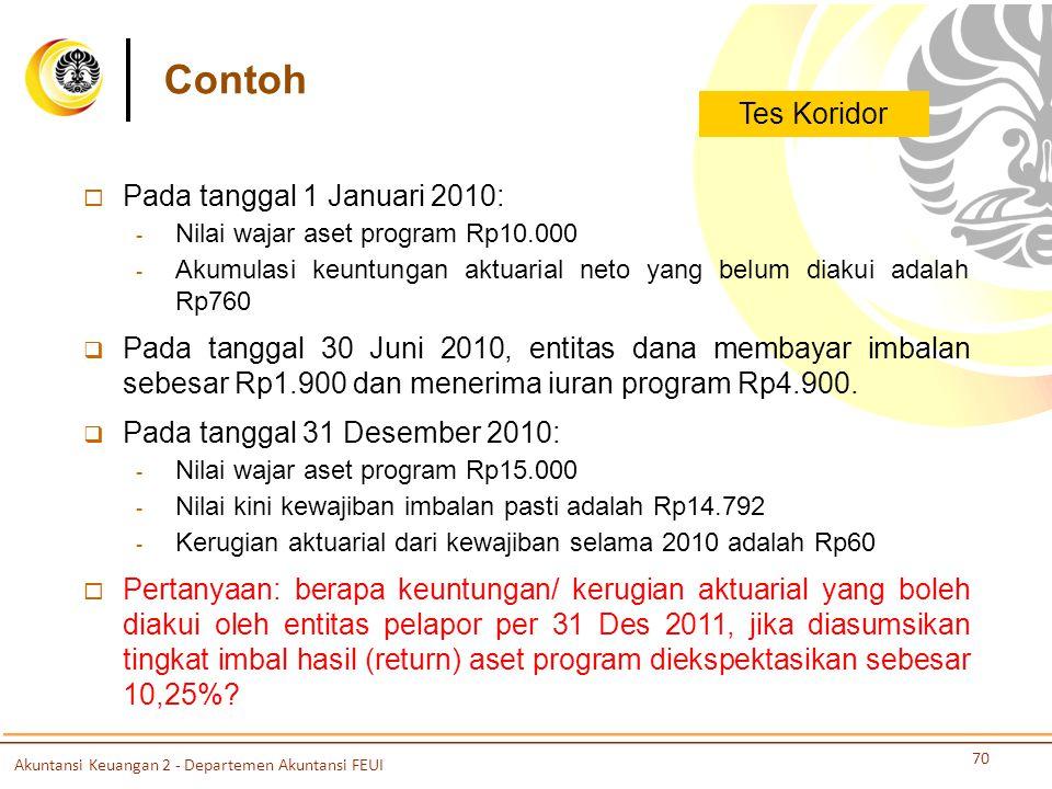 70 Contoh Tes Koridor  Pada tanggal 1 Januari 2010: - Nilai wajar aset program Rp10.000 - Akumulasi keuntungan aktuarial neto yang belum diakui adalah Rp760  Pada tanggal 30 Juni 2010, entitas dana membayar imbalan sebesar Rp1.900 dan menerima iuran program Rp4.900.