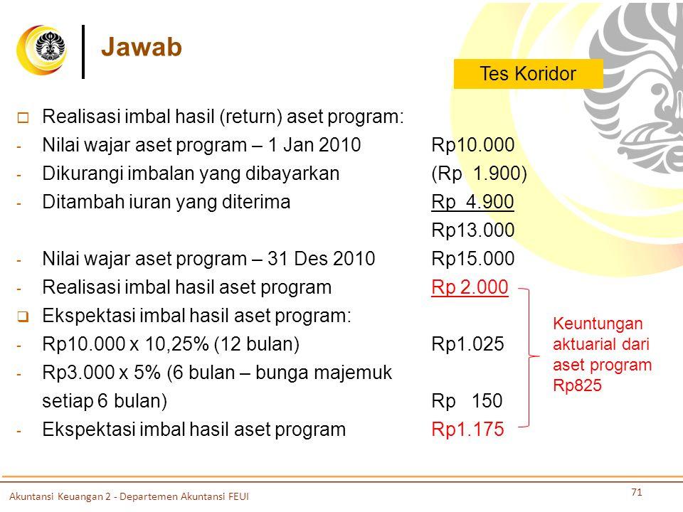 71 Jawab Tes Koridor  Realisasi imbal hasil (return) aset program: - Nilai wajar aset program – 1 Jan 2010 Rp10.000 - Dikurangi imbalan yang dibayarkan (Rp 1.900) - Ditambah iuran yang diterima Rp 4.900 Rp13.000 - Nilai wajar aset program – 31 Des 2010 Rp15.000 - Realisasi imbal hasil aset program Rp 2.000  Ekspektasi imbal hasil aset program: - Rp10.000 x 10,25% (12 bulan) Rp1.025 - Rp3.000 x 5% (6 bulan – bunga majemuk setiap 6 bulan) Rp 150 - Ekspektasi imbal hasil aset program Rp1.175 Keuntungan aktuarial dari aset program Rp825 Akuntansi Keuangan 2 - Departemen Akuntansi FEUI