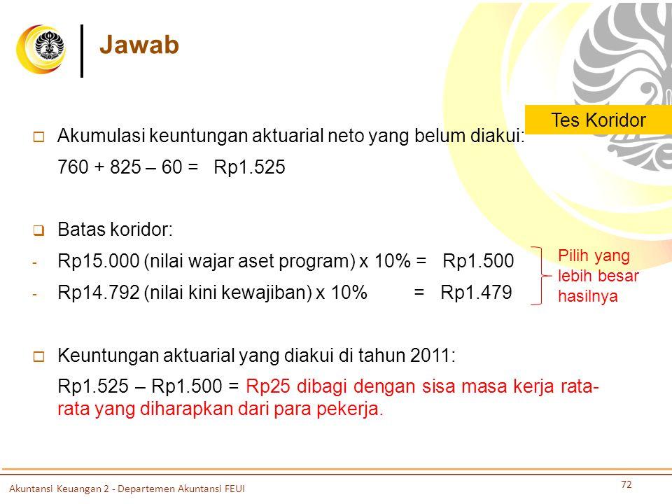 72 Jawab Tes Koridor  Akumulasi keuntungan aktuarial neto yang belum diakui: 760 + 825 – 60 = Rp1.525  Batas koridor: - Rp15.000 (nilai wajar aset program) x 10% = Rp1.500 - Rp14.792 (nilai kini kewajiban) x 10% = Rp1.479  Keuntungan aktuarial yang diakui di tahun 2011: Rp1.525 – Rp1.500 = Rp25 dibagi dengan sisa masa kerja rata- rata yang diharapkan dari para pekerja.
