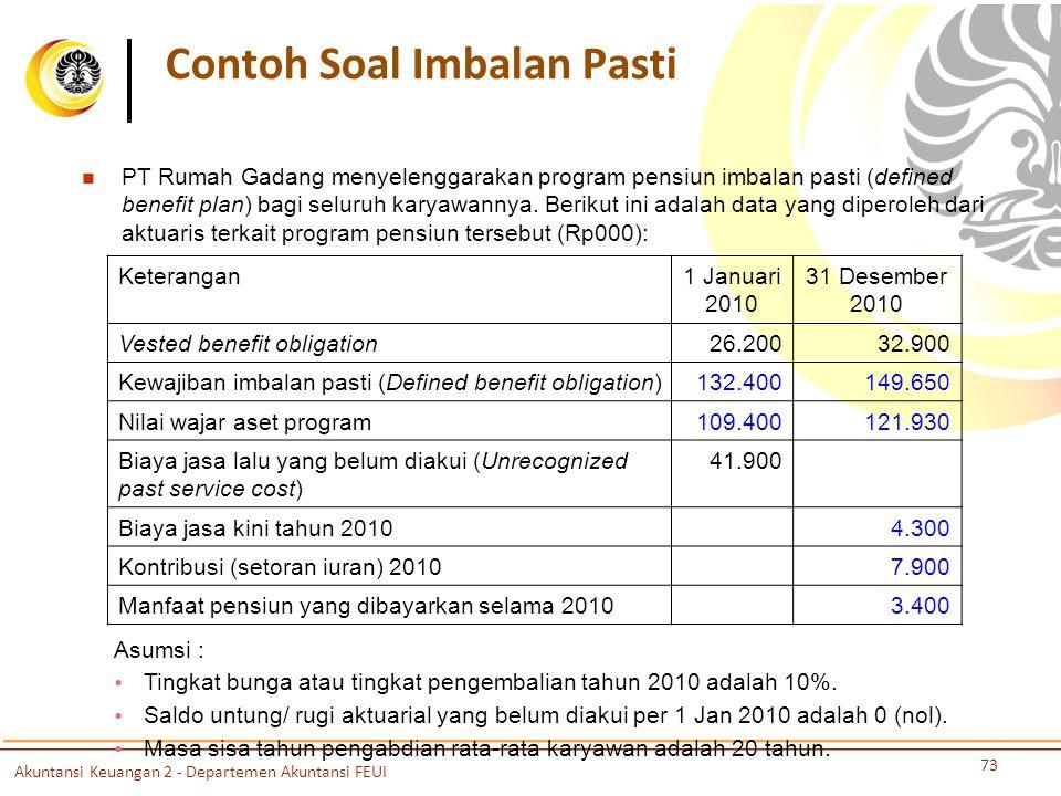 Contoh Soal Imbalan Pasti PT Rumah Gadang menyelenggarakan program pensiun imbalan pasti (defined benefit plan) bagi seluruh karyawannya. Berikut ini