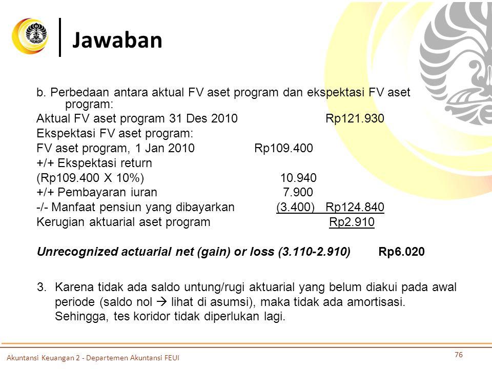 Jawaban b. Perbedaan antara aktual FV aset program dan ekspektasi FV aset program: Aktual FV aset program 31 Des 2010Rp121.930 Ekspektasi FV aset prog