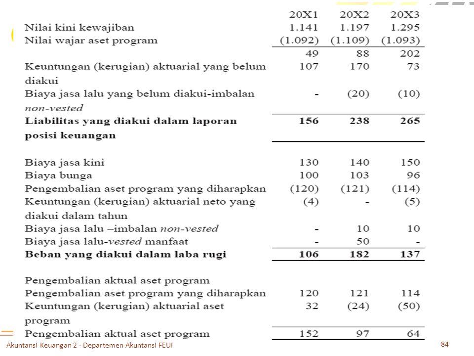 Akuntansi Keuangan 2 - Departemen Akuntansi FEUI 84