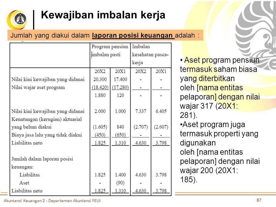 Kewajiban imbalan kerja Jumlah yang diakui dalam laporan posisi keuangan adalah : Aset program pensiun termasuk saham biasa yang diterbitkan oleh [nama entitas pelaporan] dengan nilai wajar 317 (20X1: 281).