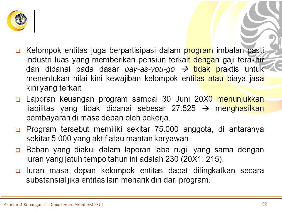  Kelompok entitas juga berpartisipasi dalam program imbalan pasti industri luas yang memberikan pensiun terkait dengan gaji terakhir dan didanai pada