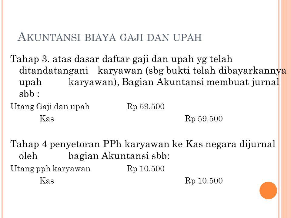 A KUNTANSI BIAYA GAJI DAN UPAH Tahap 3. atas dasar daftar gaji dan upah yg telah ditandatangani karyawan (sbg bukti telah dibayarkannya upah karyawan)