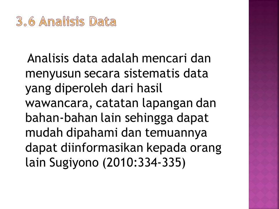 Analisis data adalah mencari dan menyusun secara sistematis data yang diperoleh dari hasil wawancara, catatan lapangan dan bahan-bahan lain sehingga dapat mudah dipahami dan temuannya dapat diinformasikan kepada orang lain Sugiyono (2010:334-335)