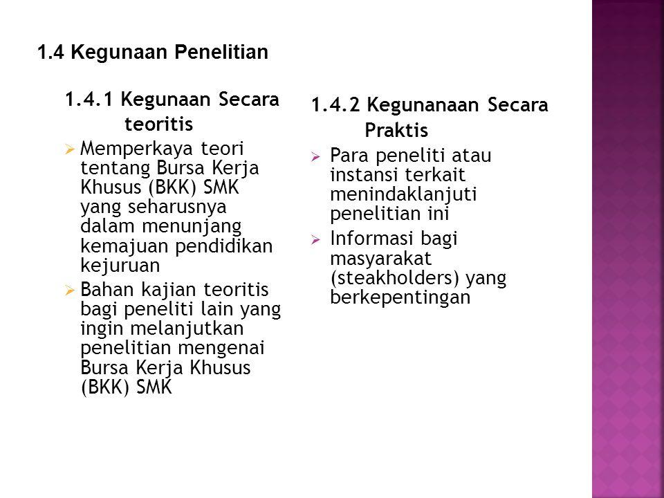1.Peran 2. Fungsi 3. Bursa Kerja Khusus (BKK) SMK 4.