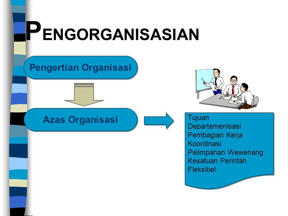 Azas Organisasi Struktur organisasi harus dapat diubah sesuai dengan kebutuhan yang diperlukan atau perubahan perubahan yang terjadi di masa yang akan datang.