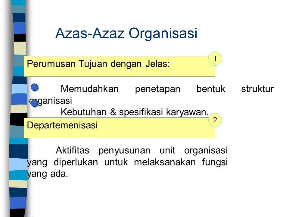 Pengertian Organisasi  Tempat dimana sekelompok manusia bekerja sama untuk mencapai tujuan tertentu yang digambarkan dalam bentuk struktur organisasi tentang hubungan kerja tersebut.