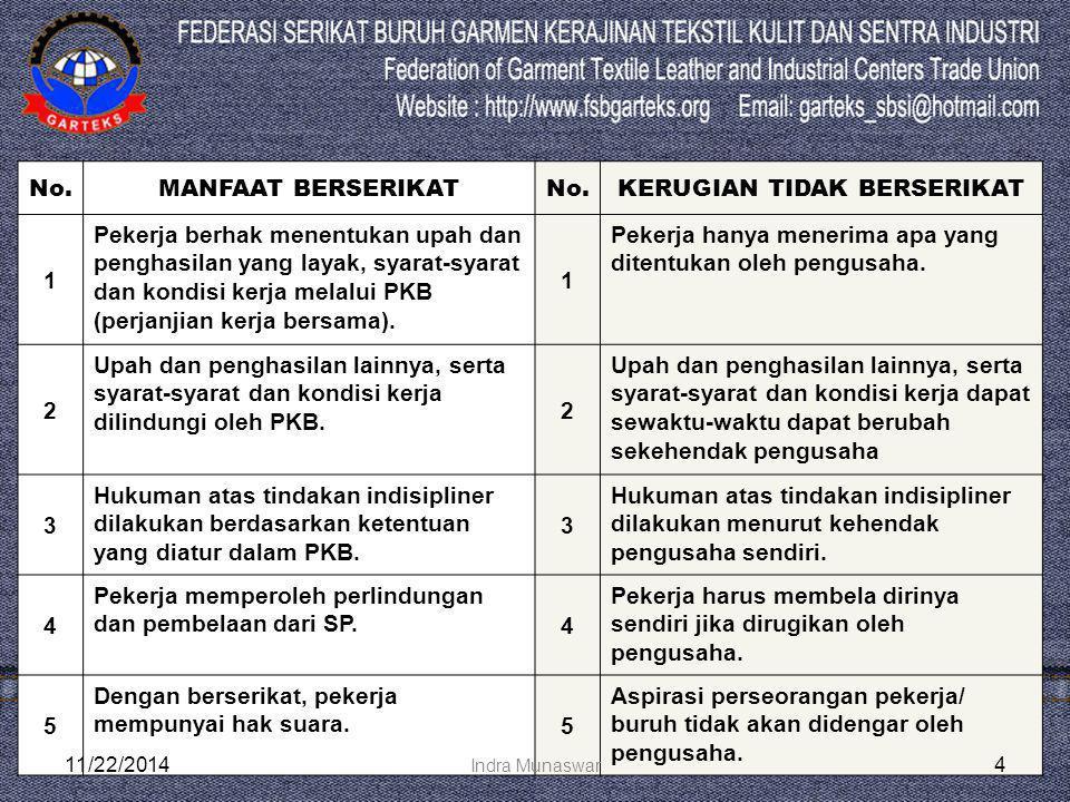 11/22/201415  BEBAS  TERBUKA  MANDIRI  DEMOKRATIS  BERTANGGUNGJAWAB SIFAT SP/SB