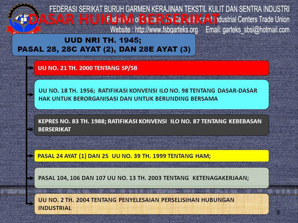 8 KEPRES NO. 83 TH. 1988; RATIFIKASI KONVENSI ILO NO. 87 TENTANG KEBEBASAN BERSERIKAT PASAL 24 AYAT (1) DAN 25 UU NO. 39 TH. 1999 TENTANG HAM; PASAL 1