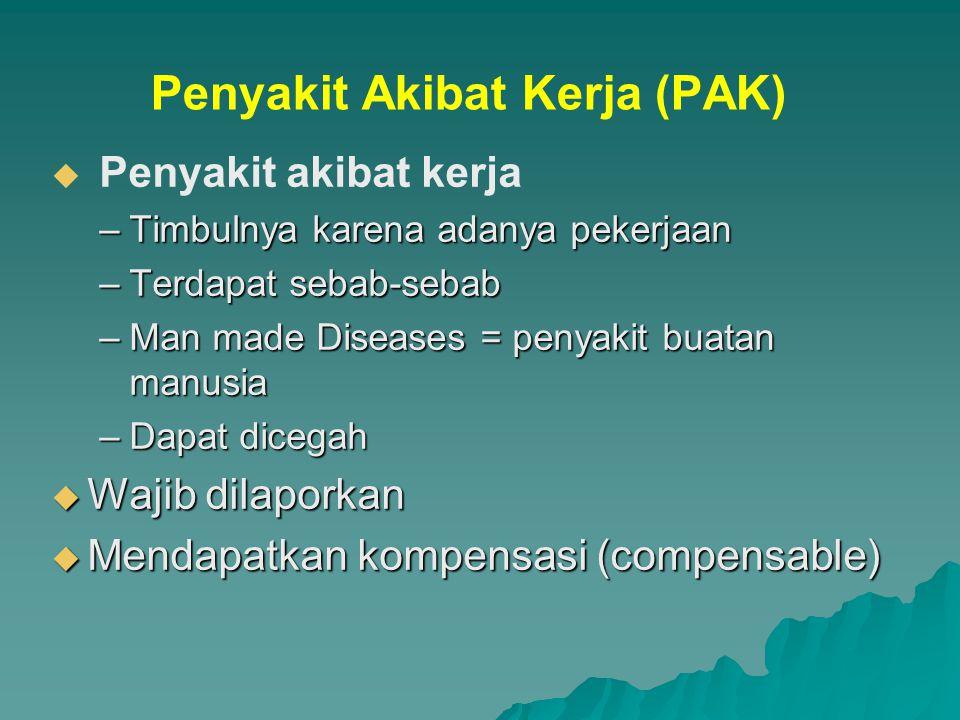 Oleh : Dr. Indra Setiawan Ditjen Binwasnaker - KEMENAKERTRANS R.I PENGAWASAN NORMA KESEHATAN KERJA PENYAKIT AKIBAT KERJA