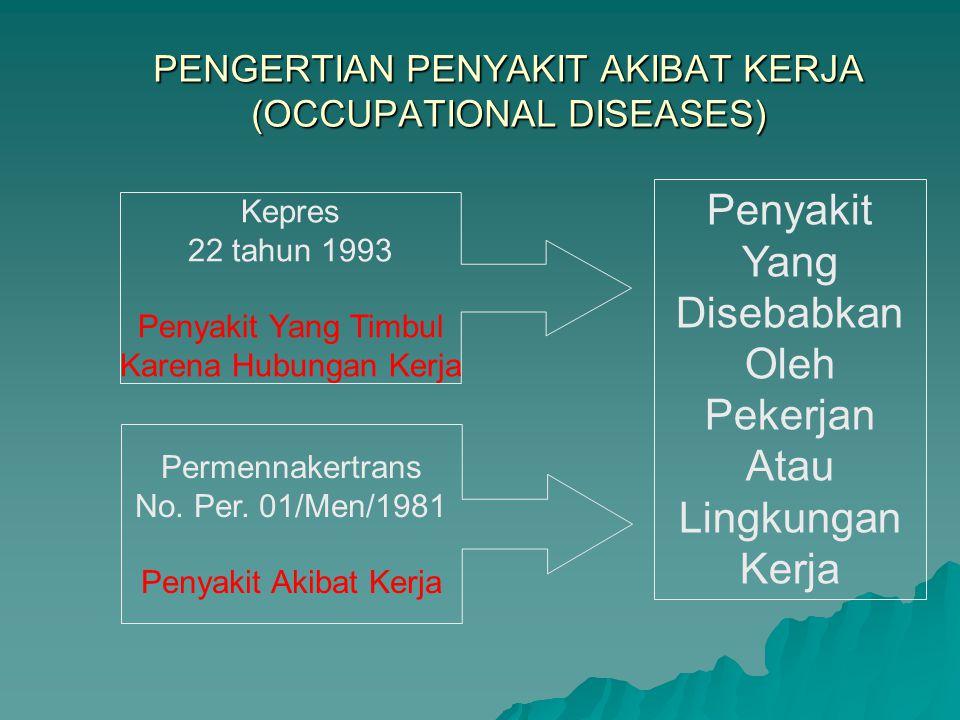Penyakit Akibat Kerja (PAK)   Penyakit akibat kerja –Timbulnya karena adanya pekerjaan –Terdapat sebab-sebab –Man made Diseases = penyakit buatan ma
