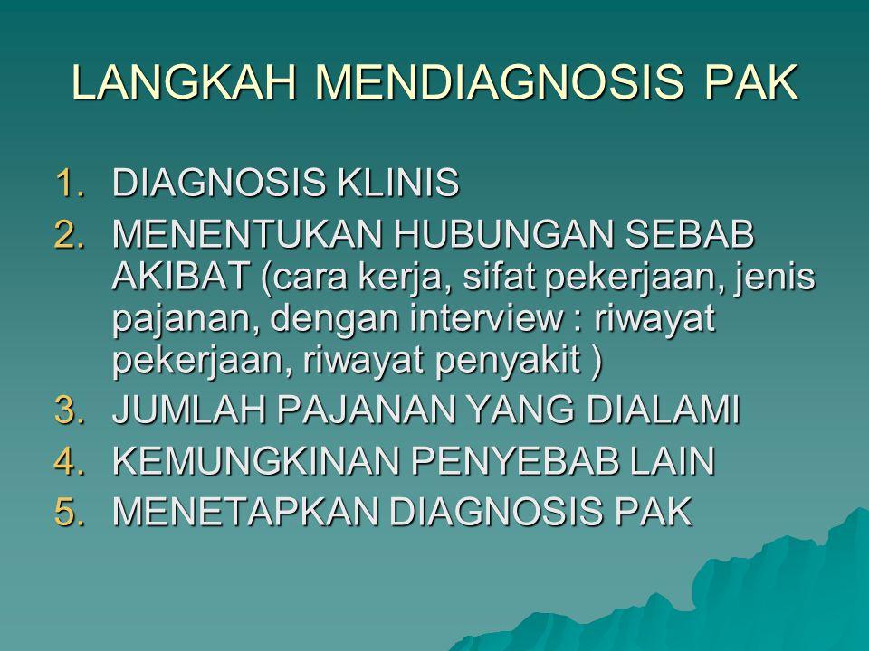 """DIANOSIS """"PAK"""" MASIH RENDAH  Tak ada PAK (tidak terjadi kasus)  Tak terdiagnosis : –tidak tahu/bisa diagnosis PAK –data pendukung tidak ada  Tak di"""
