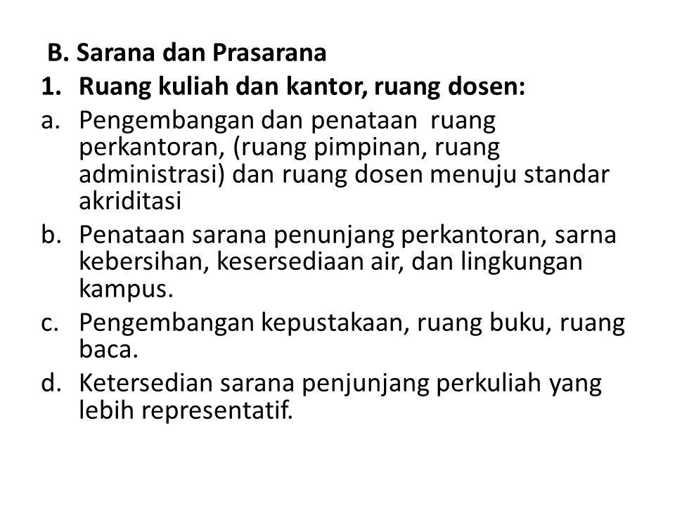 B. Sarana dan Prasarana 1.Ruang kuliah dan kantor, ruang dosen: a.Pengembangan dan penataan ruang perkantoran, (ruang pimpinan, ruang administrasi) da